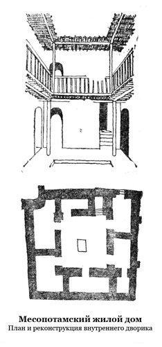Месопотамский жилой дом, План и реконструкция внутреннего дворика