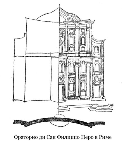 Ораторио ди Сан Филиппо Неро, чертеж фасада