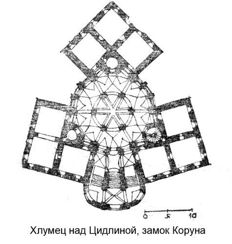 Хлумец над Цидлиной, замок Коруна, план