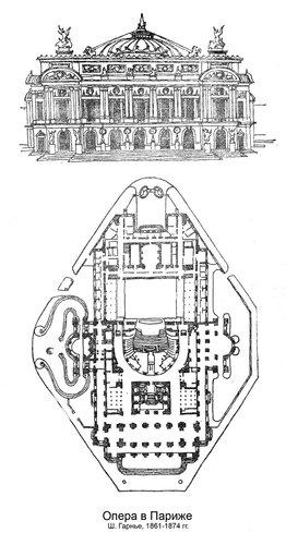 Опера Гарнье в Париже, план и фасад