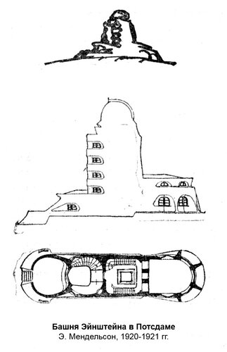 Башня Эйнштейна в Потсдаме, чертежи