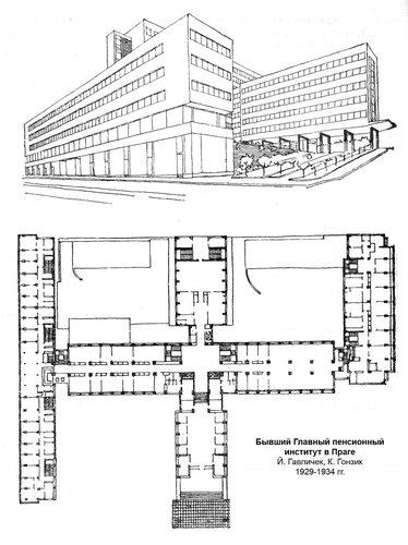 Здание Пенсионного института в Праге, план и фасад