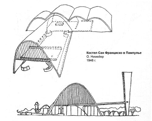 Костел Сан Франциско в Пампулье, чертежи