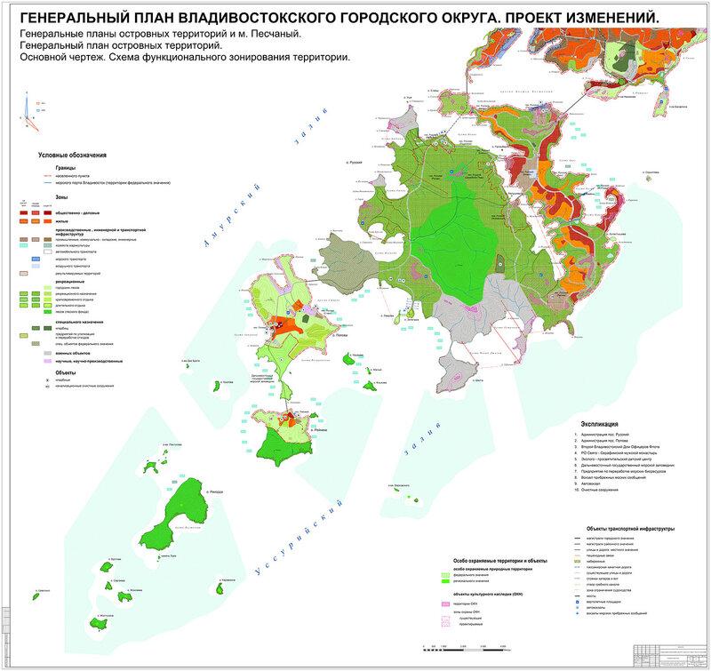 Генеральный план островных территорий.  Основной чертеж.  Схема функционального зонирования территории.