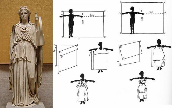 Как сшить платье греческого стиля без выкройки