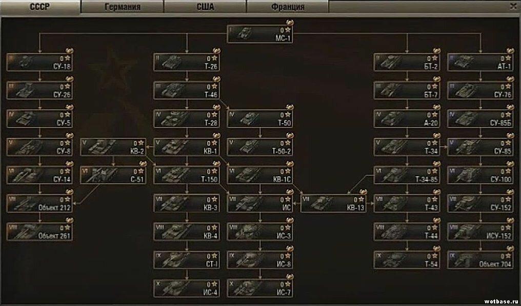 Лерево СССР