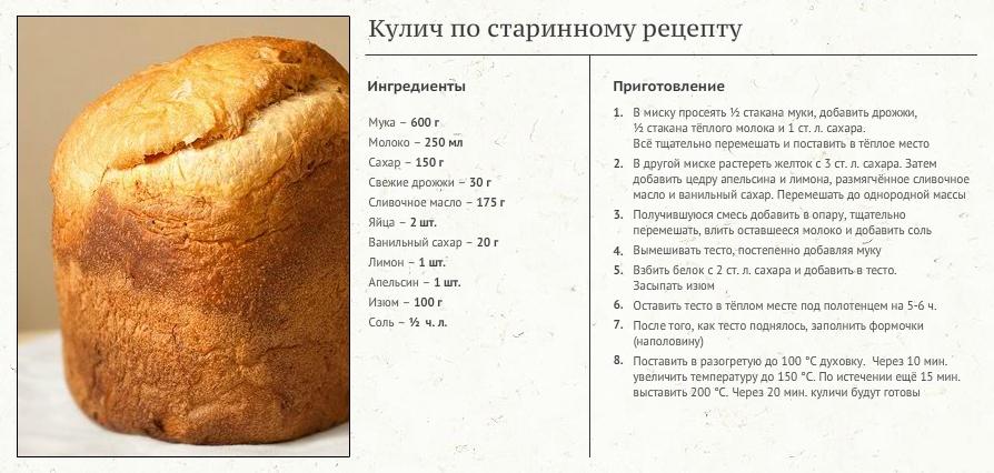Пасхальное тесто рецепт