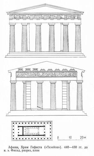 Тезейон (храм Гефеста в Афинах), чертежи
