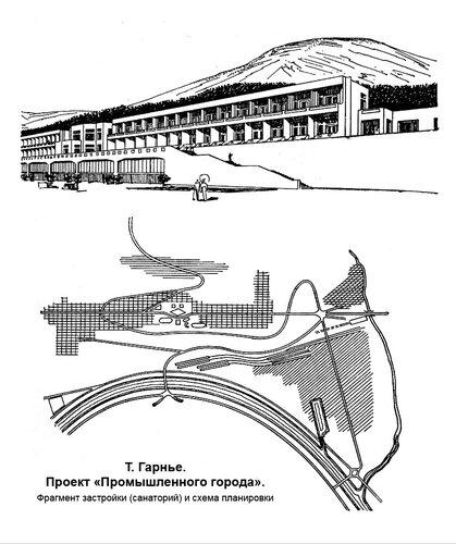 Проект Промышленного города Тони  Гарнье, схема планировки
