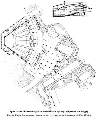 Аула магна (Большая аудитория) и Пласа кубьерта (Крытая площадь) Университетского городка в Каракасе, план