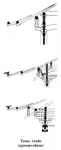 Типы кронштейнов токйо, чертежи