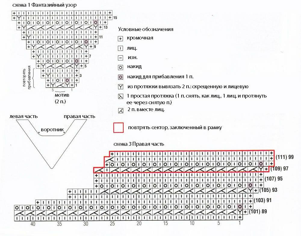 Схема вязания волнореза 26
