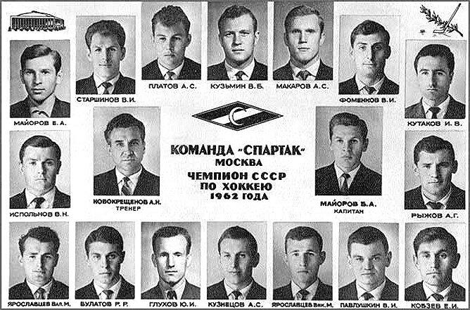 """ХК """"Спартак"""" чемпион СССР 1962 года"""