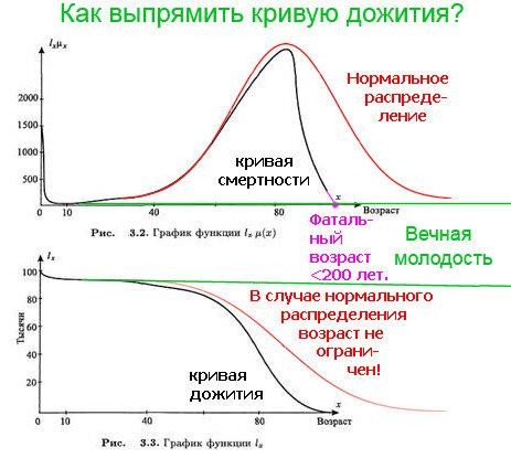 http://img-fotki.yandex.ru/get/6107/126580004.4d/0_ba4d5_fa8f111e_L.jpg