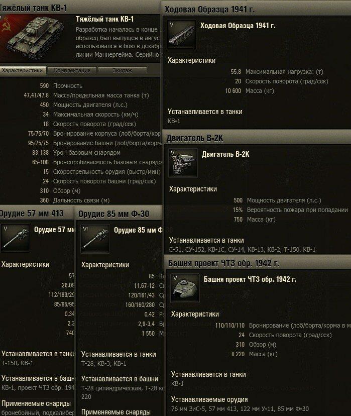 Характеристики КВ-1