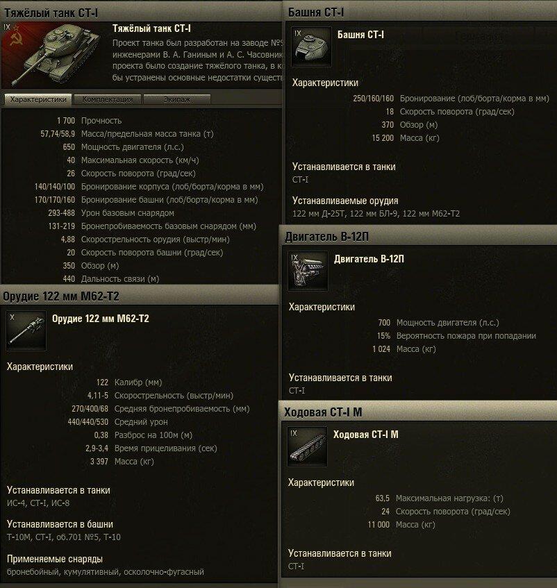 Характеристики СТ-I ТТ9 лвл