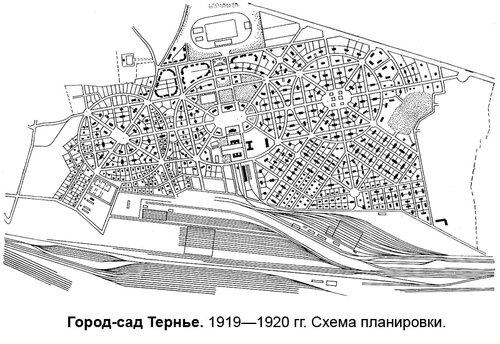 Город-сад Тернье, генплан