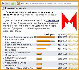 Гражданские праймериз в Омске