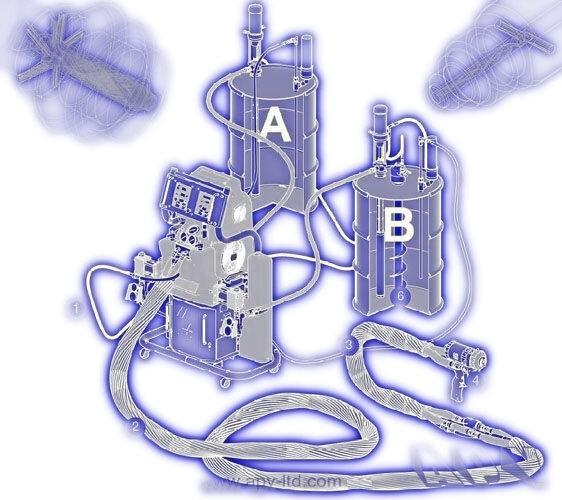 оборудование, биопена, icynene, теплоизоляция, утепление крыш, утепление стен домов, пенный утеплитель, пенное оборудование,