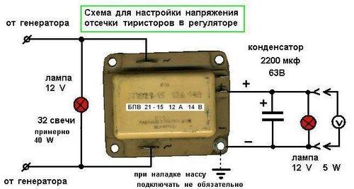 «Настройка БПВ 14 - 10.»