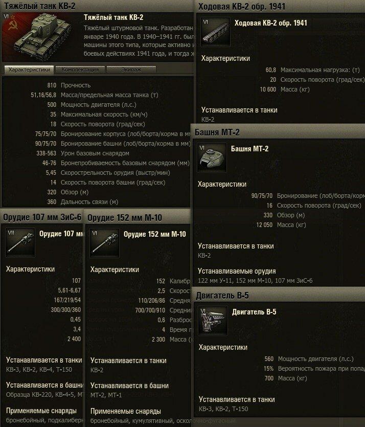 Характеристики КВ-2