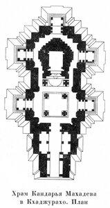Храм в Кхаджурахо (Камасутра в камне)