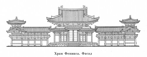 Храм Феникса, фасад