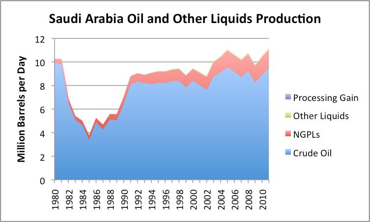Вагит Алекперов: Нефть и патриотизм