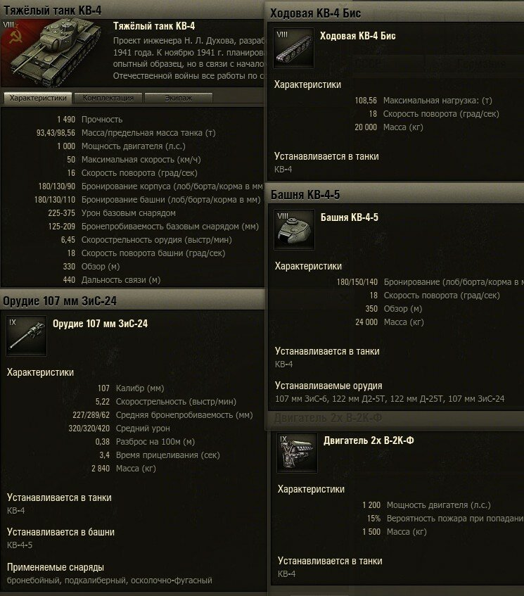Характеристики КВ-4