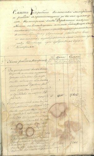 ГАКО, ф. 497, оп. 3, д. 135, л. 19.