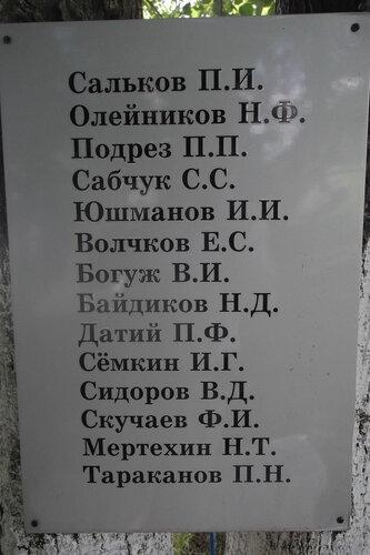 Новые списки погибших в боях за Медвежку солдат (данные 2010 года)