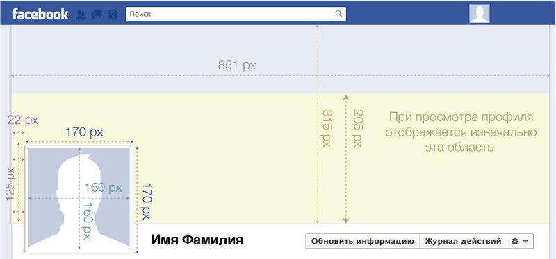 как сменить аватарку в фейсбуке: