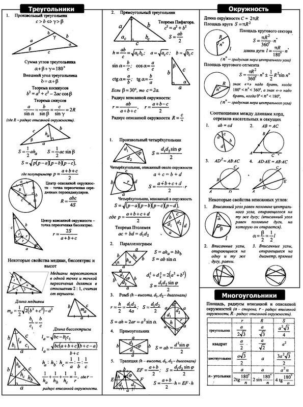 Шпаргалка гиа геометрия