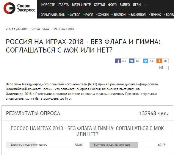 Россия на Играх-2018 - без флага и гимна: соглашаться с МОК или нет?