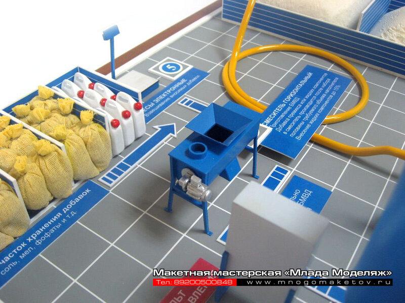 Сохранить описание макета в закладки.  Макет технологического оборудования и схема производственного процесса (Фото) .