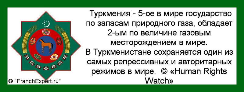 Природный газ Туркмении