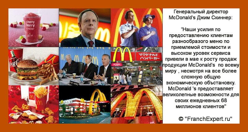 Франчайзинговая империя фастфуда McDonald's