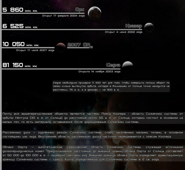 Тогда будет доступно больше разделов сайта!  В Мой Мир.  Памятка по солнечной системе (5 фото).  Автор.