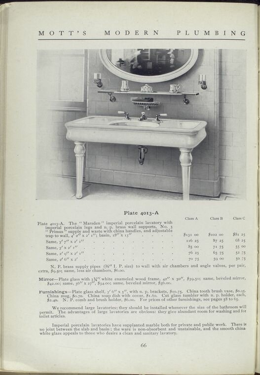 Modern plumbing, no. 6 (1911) (Фото 23)