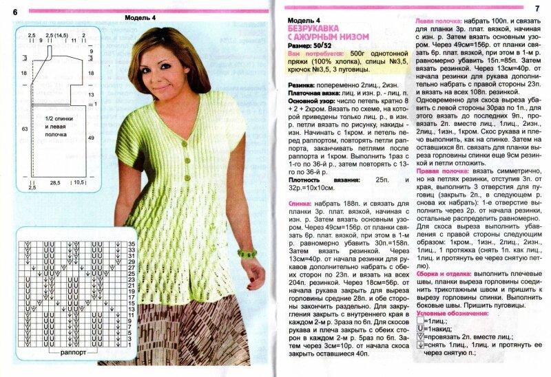 Девушки и женщины весомых достоинств просто обязаны одеваться модно и главное – красиво!