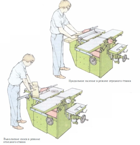 operations on woodworking machines