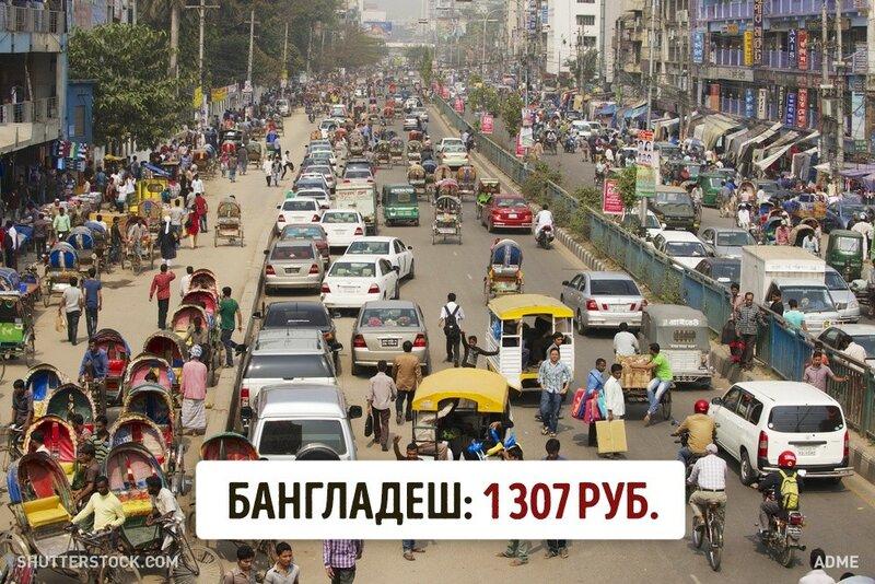 automobile in bangladesh essay