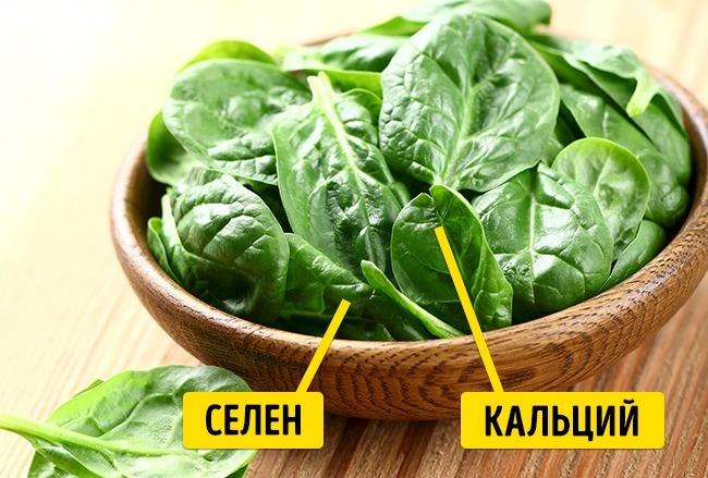 © depositphotos.com  Доказано, что зеленые листовые овощи защищают печень, нейтрализуя металлы