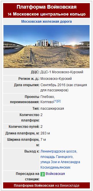 Войковская (платформа)-Википедия