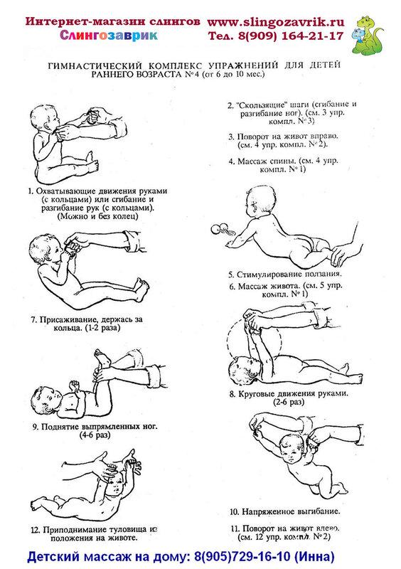 Лечебная физкультура для коррекции сколиоза у детей