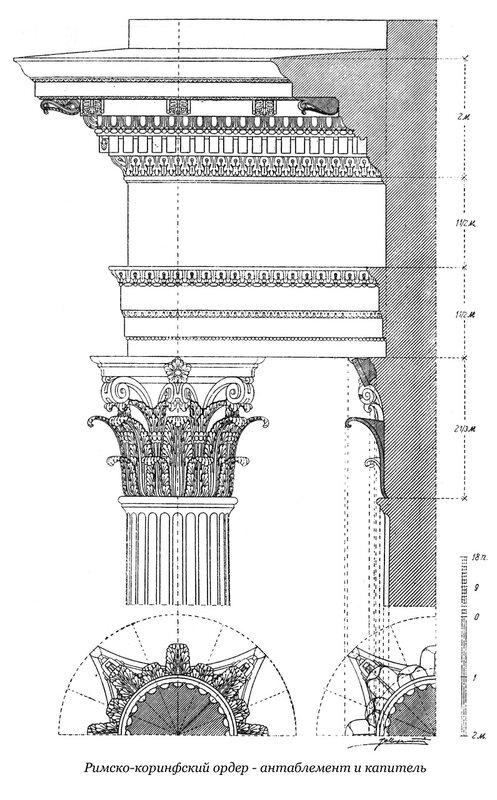 Капитель и антаблемент римско-коринфского ордера, чертеж