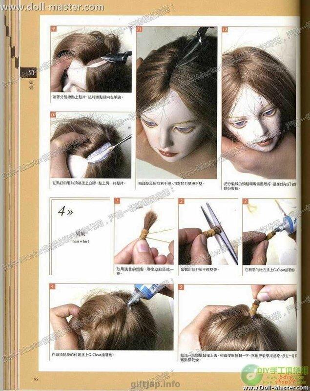Как сделать волосы для куклы из парика