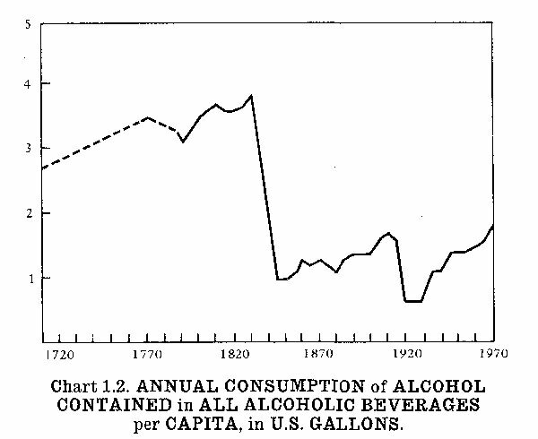 an analysis of the alcohol consumption in the colleges Ii abstract factors associated with college students' excessive alcohol consumption within the occupational therapy practice framework: an epidemiological analysis.