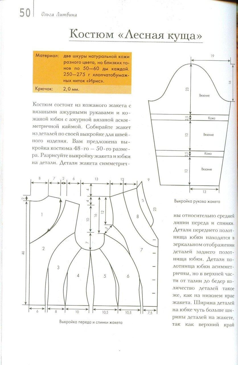 Выкройки из кожи модели и схемы