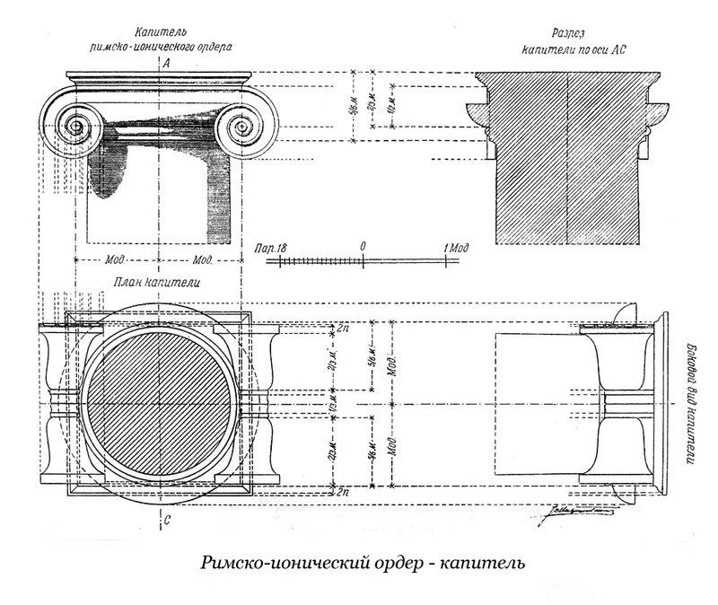 Чертеж капители римско-ионического ордера
